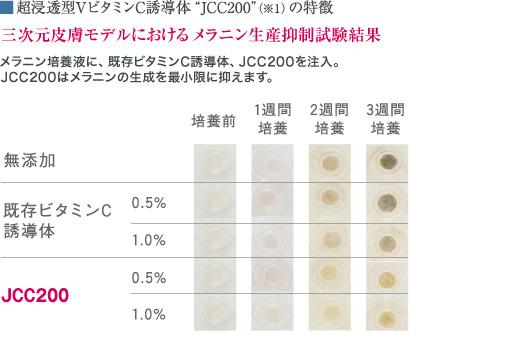 item_nano_01