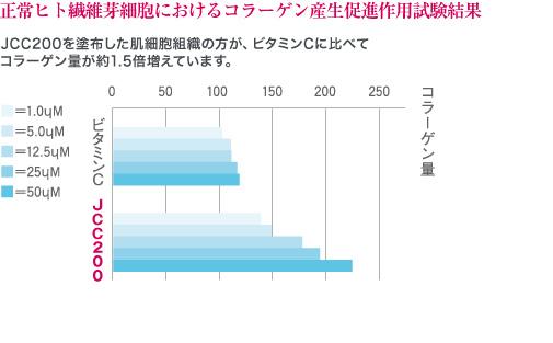 item_nano_02